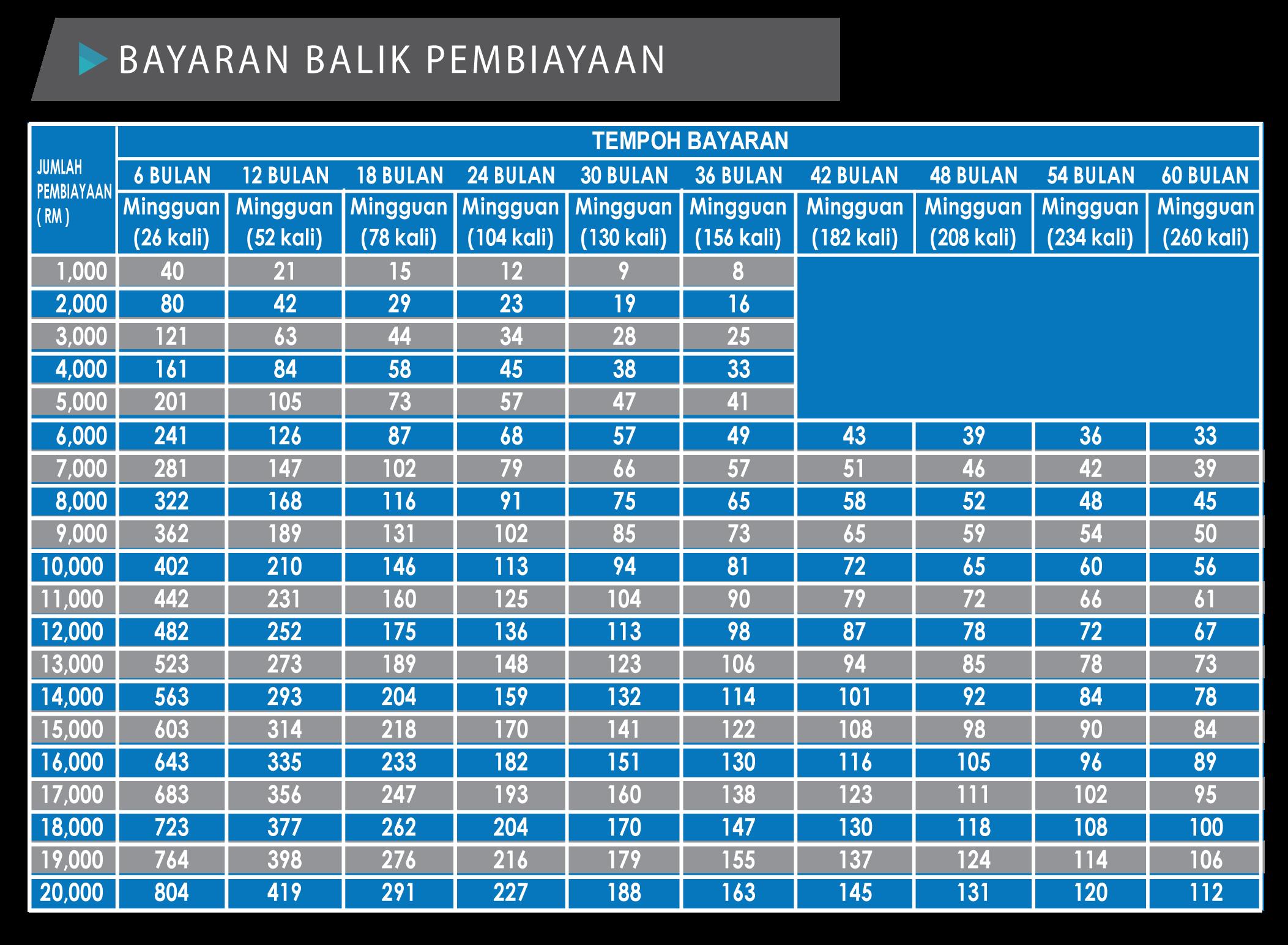 Terengganu » TEMAN TEKUN – Portal Rasmi TEKUN Nasional