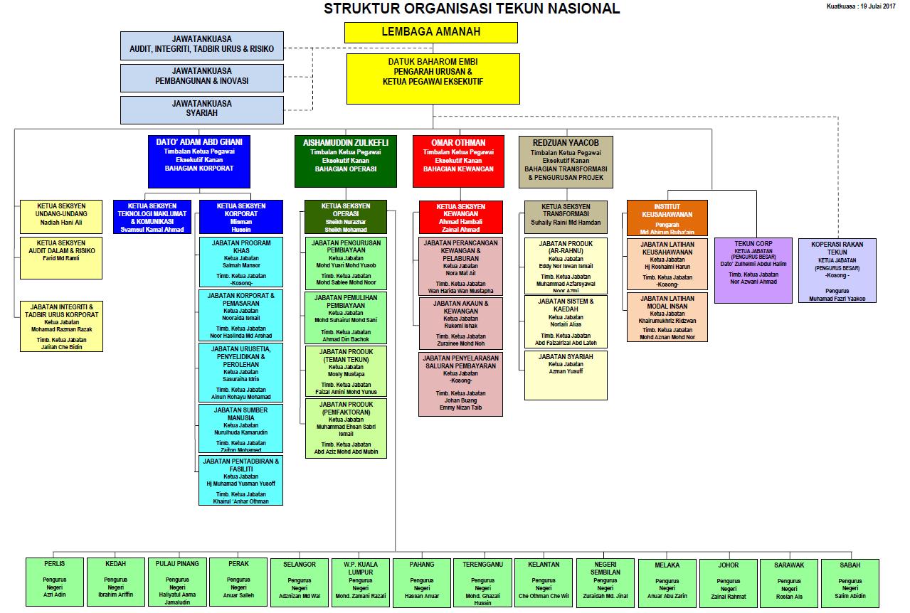 Tekun nasional portal rasmi tekun nasional ccuart Images